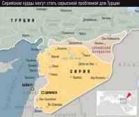 Сирия. Будущее курдов на фоне конфликта. Ч.2