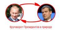 Медведев предложил Путину баллотироваться в президенты