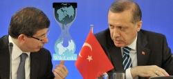 Реджеп Эрдоган - Перерождение Империи по системе Давутоглу