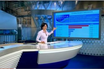 Первый канал РФ соврал, что в Украине победил Ярош. Видеофакт