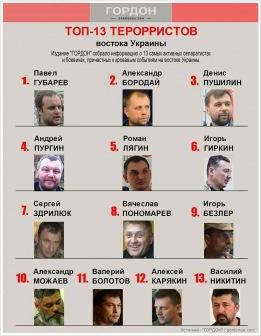 13 главных террористов востока Украины: могильщик, уголовник, торговец коноплей, Дед Мороз и продавец удобрений