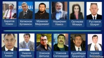 Началось голосование на виртуальных выборах президента Узбекистана