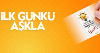 За что сегодня голосуют на выборах в парламент граждане Турции?