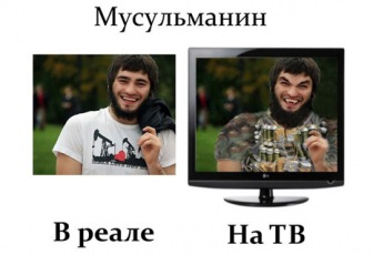 Москва: молишься, значит, ИГИЛовец!