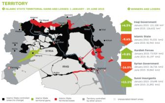 США: ИГИЛ потеряло 30% территорий