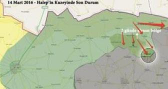 Сирия: протурецкие ихваны теснят ИГИЛ
